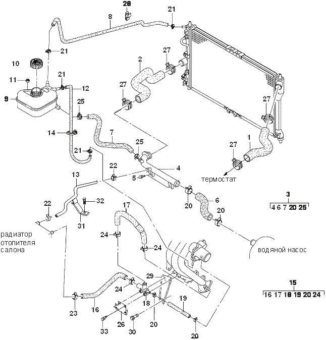 Система отопления ланос 1.5 схема